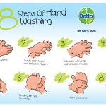 World Handwash Day